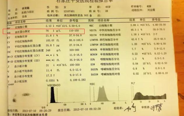 血常规白细胞_渔歌医疗 教你看化验单——血常规可以查出哪些名堂?